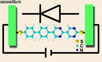 Молекулярный диод.