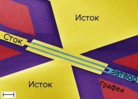 графеновый транзистор.